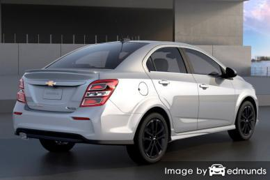 Affordable Insurance Quotes For A Chevy Sonic In Buffalo New York