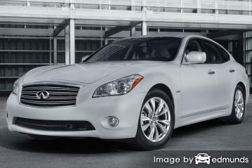 Insurance quote for Infiniti M37 in Buffalo