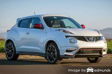 Insurance rates Nissan Juke in Buffalo